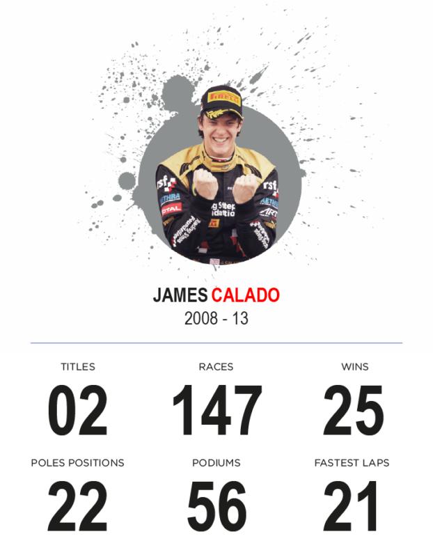 James Calado - RSF