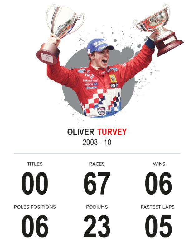 Oliver Turvey - RSF